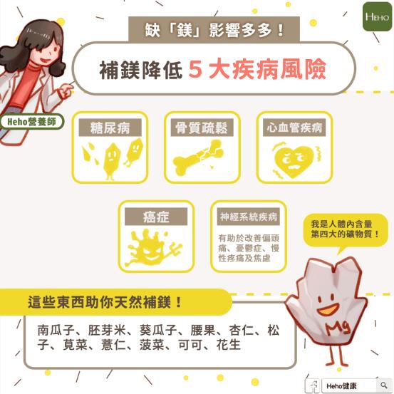 在台湾,镁缺乏会影响血压和血糖营养学家:摄入足够的镁会使您更健康,更美丽!    健康   NOWnews今日新闻