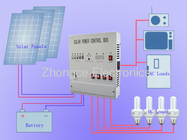 wiring diagram for solar panel wiring image wiring wiring diagram of solar panel system wiring image on wiring diagram for solar panel