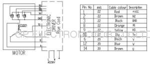 RS485 MODBUS Lonworks 380VDC EC FFU Fan Filter Unit Motor