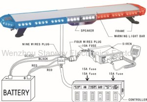 LED light bar with 100W siren for Police, Fire, Emergency Vehicle manufacturers and suppliers in