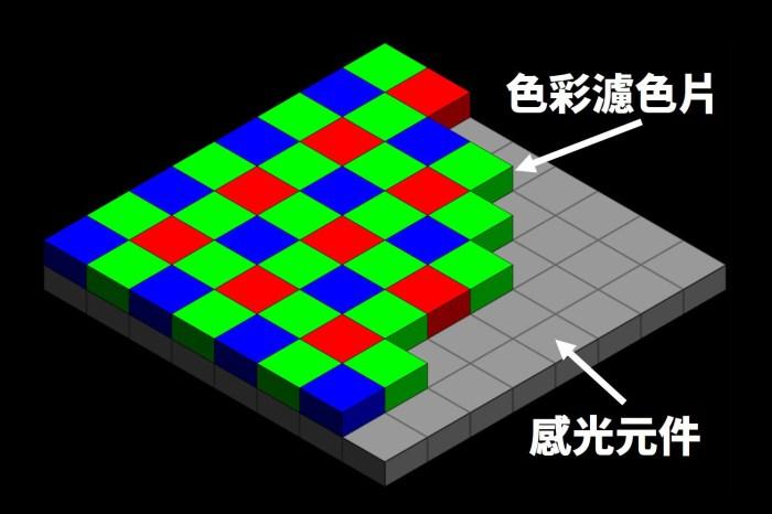 [教攝影113] 什麼是 RGGB 色彩濾鏡 ? 認識 RGGB 色彩濾鏡,數位相機如何補捉色彩