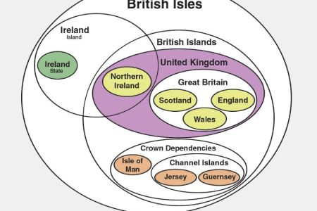 Uk Vs Great Britain Vs British Isles Path Decorations Pictures