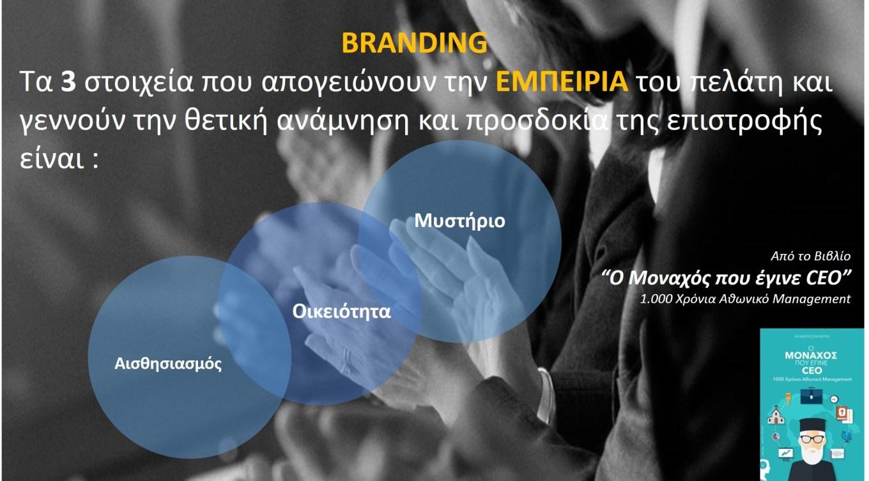 Branding by... Άγιο