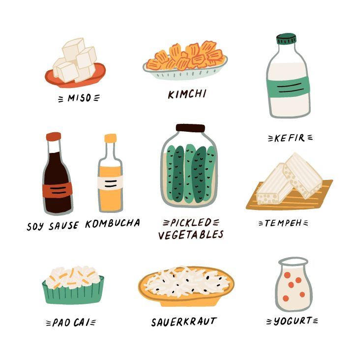 Foods that contain probiotics.