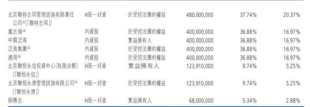 柳传志正式退休,联想将迎来怎样的投资新棋局?插图(1)