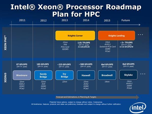 Novos processadores Intel Skylake vão inaugurar PCI Express 4.0