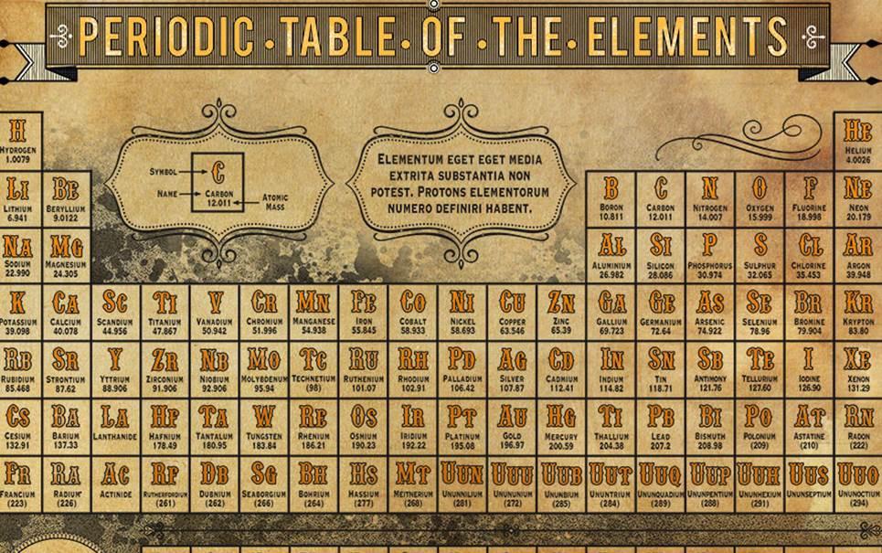Cientistas confirmam novo elemento superpesado com 115 prótons