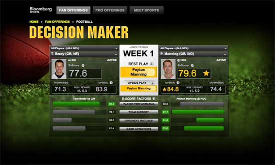 NFL.com And Bloomberg Launch Fantasy Football App