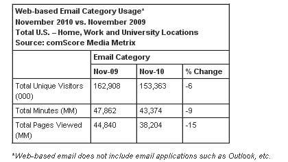 Web-based-email