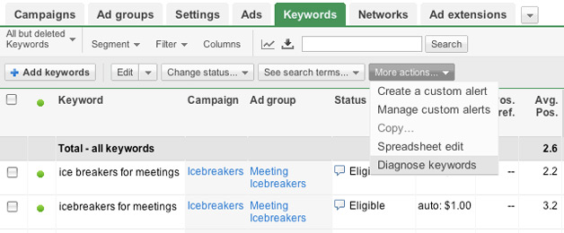 AdWords - Keyword diagnosis