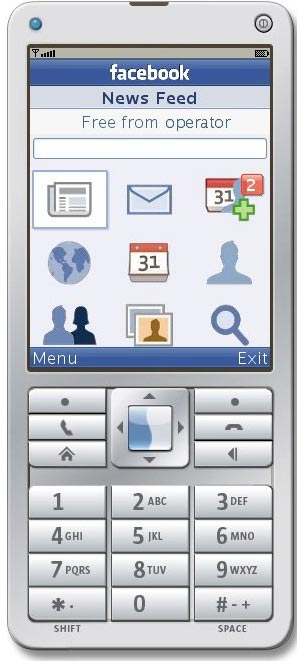 Facebook Feature Phone App