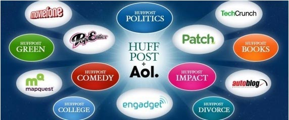 HuffPost Acquired by AOL