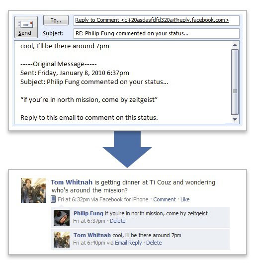 Respond to Facebook Comments From Your Email