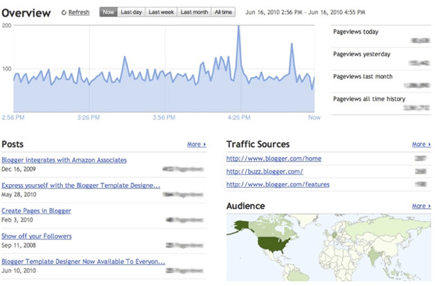 Google Launches Stats for Blogger