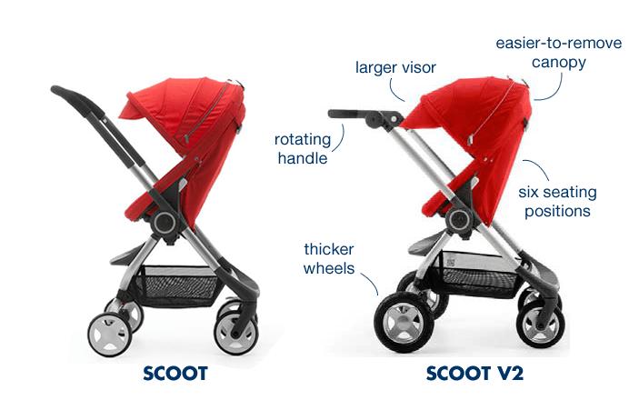 Stokke-Scoot-V2-comparison
