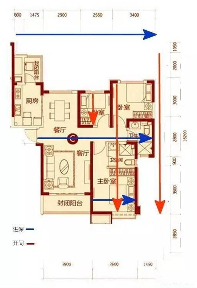 怎么看房子的通透性 除了戶型居然還有這8個因素 - 愛我窩
