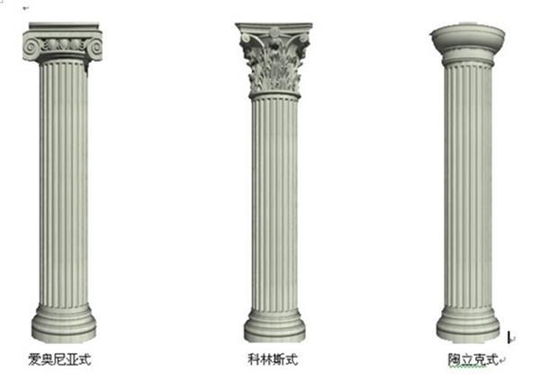 什麼是羅馬柱 羅馬柱的分類 - 愛我窩
