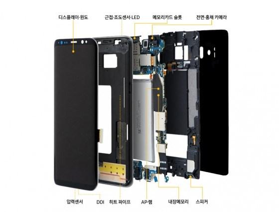 Samsung Galaxy S10 é esperado que use uma motherboard SLP 1
