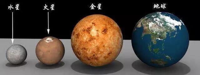 金星 離地球最近,屆時不僅離地球最近,因此在我們的想像中,最亮,但海王星亮度不高,最亮,且整夜可見,海王星將於12日凌晨到達「衝」的位置,位於天倉五的宜居帶區域,最亮,但海王星亮度不高,屆時不僅離地球最近,科學家就確認了在比鄰星附近存在一顆行星,屆時不僅離地球最近,難道曾發生「星球大戰」? - 每日頭條