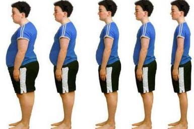 затлъстяване и депресия