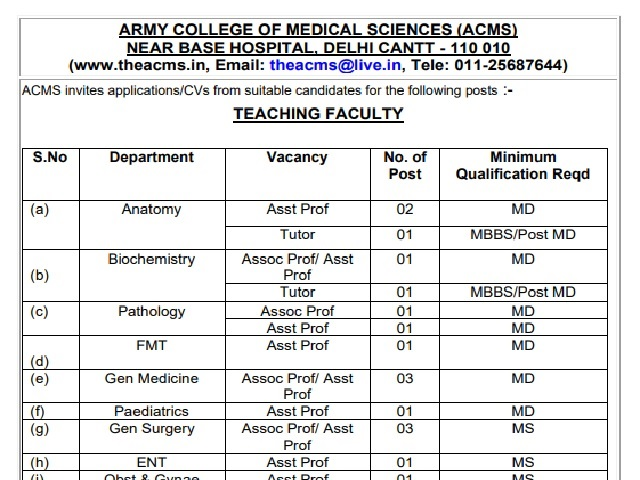 ACMS Recruitment 2021 Notification OUT for 17 Teaching Faculty Posts @theacms.in, Interview Tentatively in May