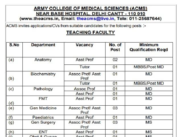 acms recruitment 2021