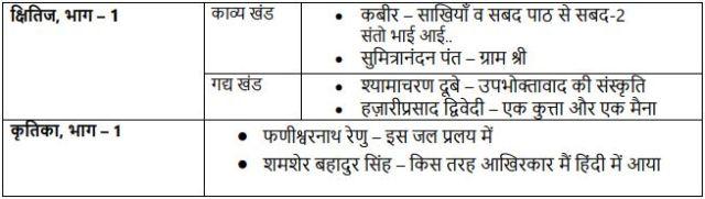 class9 hindia syllabus qp design image3