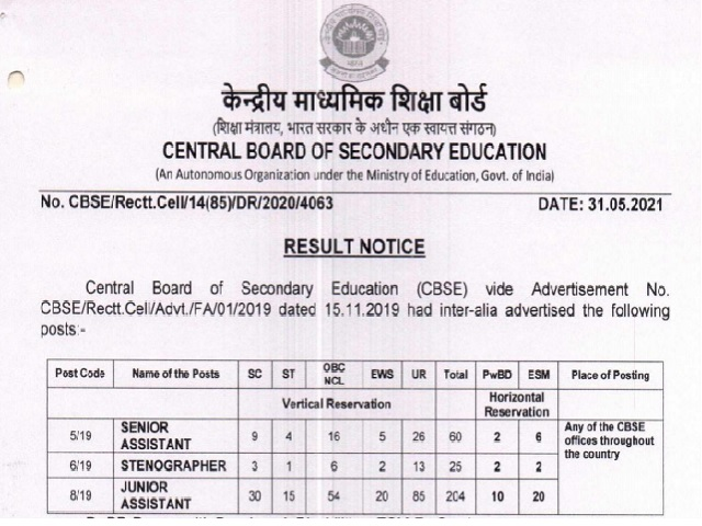 CBSE Result 2021 OUT for Various Posts, Download Junior/Senior Assistant, Steno Skill Test Result & Cut Off Here