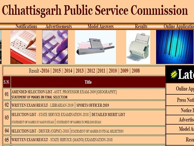 CGPSC Amended Model Answer 2021 Released for State Service (Prelims) Exam @psc.cg.gov.in, Download PDF