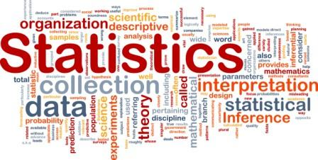 national statistics day 2018 observed in india