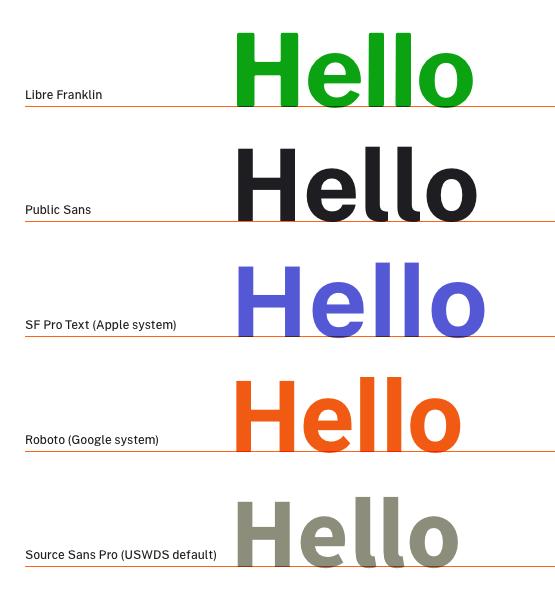 英文字體表