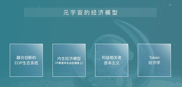 万向区块链肖风:元宇宙——下一代网络平台