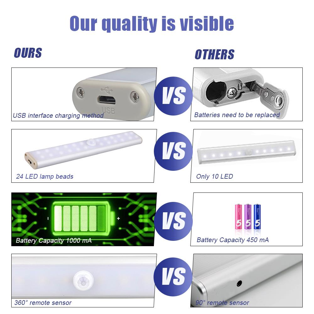 24 led wireless usb rechargeable kitchen lights battery operated lights stick on lights