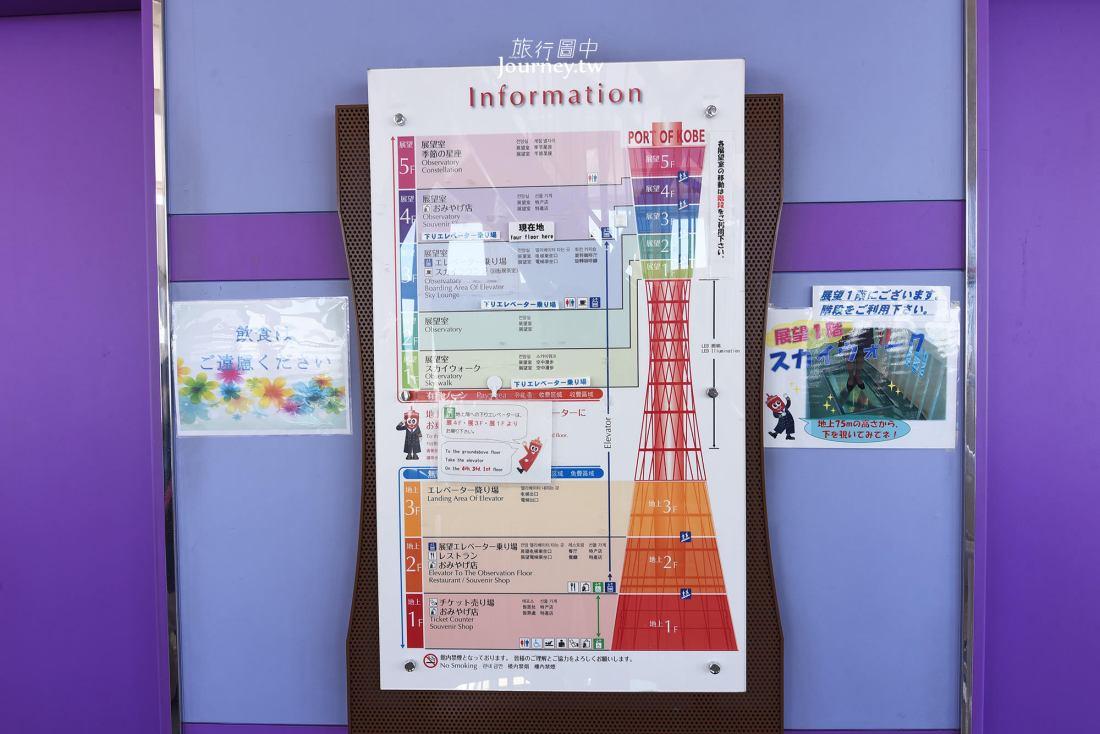 日本,兵庫,神戶,神戶港塔,神戶港,展望,神戸ポートタワー