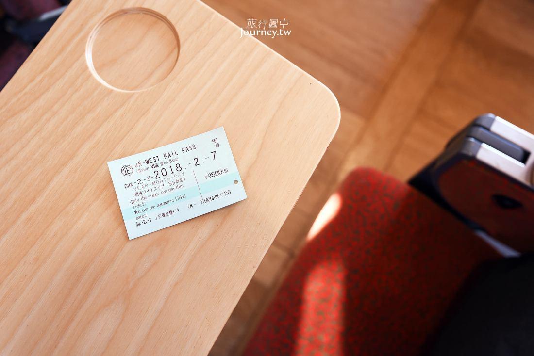 神戶景點,兵庫自由行,神戶一日遊,交通,景點,關西自由行