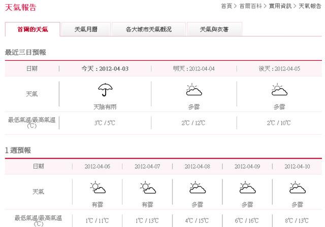 【首爾自由行】:2012/4/4出發去首爾賞櫻!小梨行前準備(換錢+行李篇)~