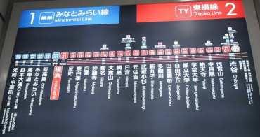 東京到橫濱交通,港未來線、橫濱觀光巴士、東急東橫線、京急本線、JR橫濱搭乘心得!!