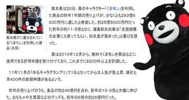 創造出 293 億 6 千萬日圓經濟奇蹟的「日本熊本縣代言公仔 KUMAMON」