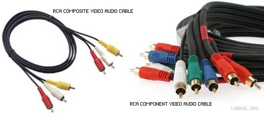 rca cables and connectors