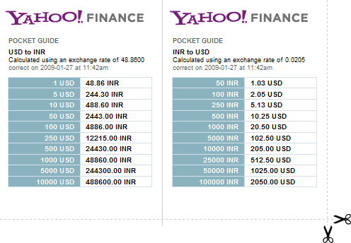 Yahoo forex exchange