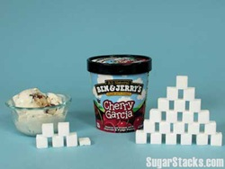 sugar in ben jerry icecream