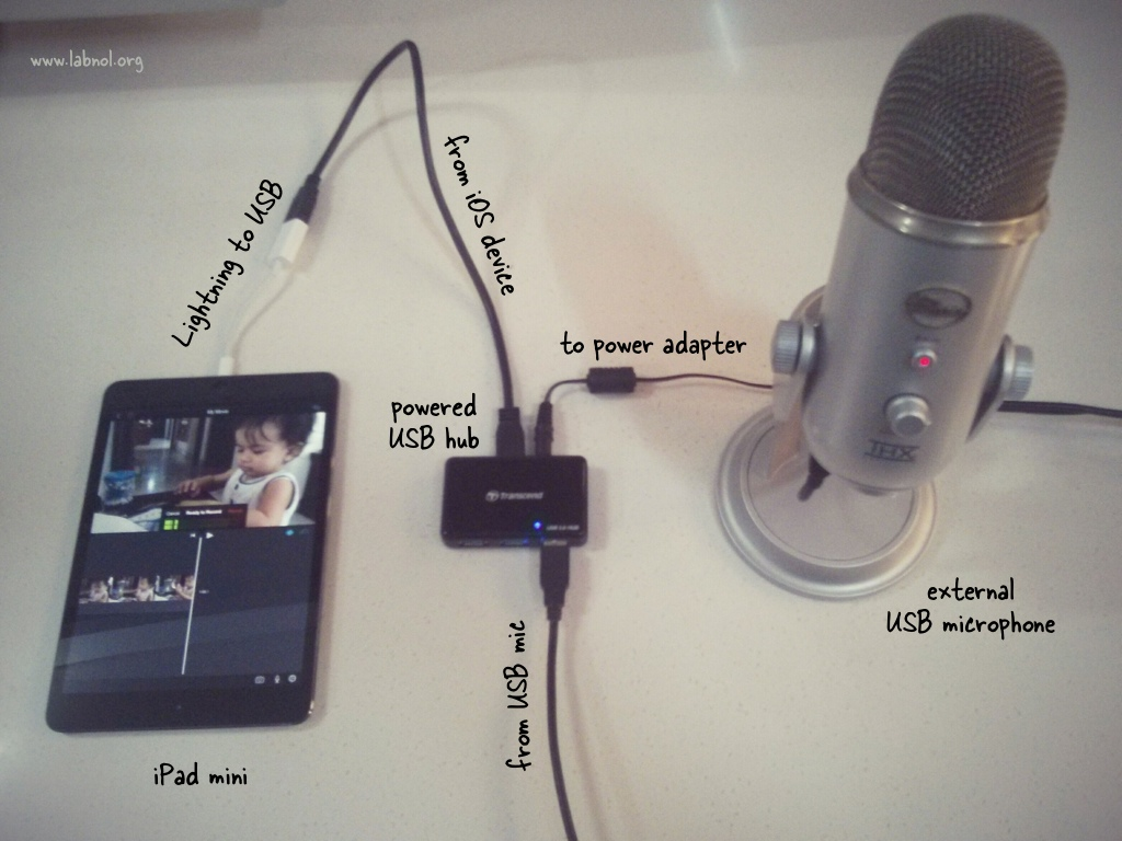 How to Connect a USB Microphone to your iPad or iPhone