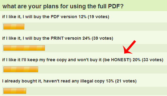 ebook poll