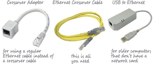 Ethernet Cables for Connecting Computers