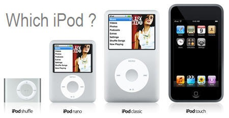 decide which ipod