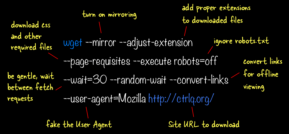 You mirror an entire website with wget
