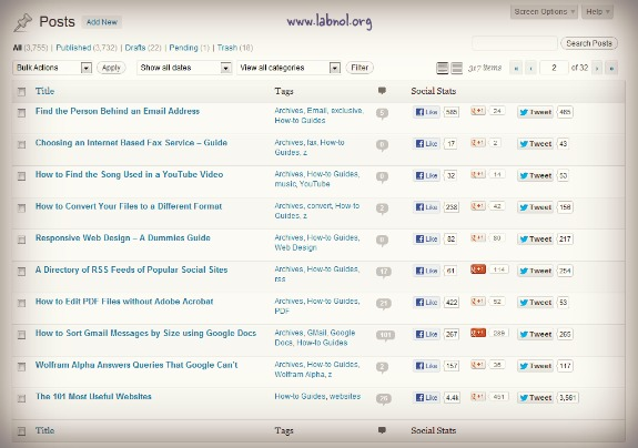 wordpress social analytics
