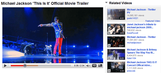 youtube video albums