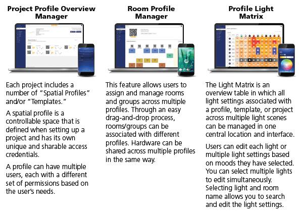 iot lighting controls unlock new