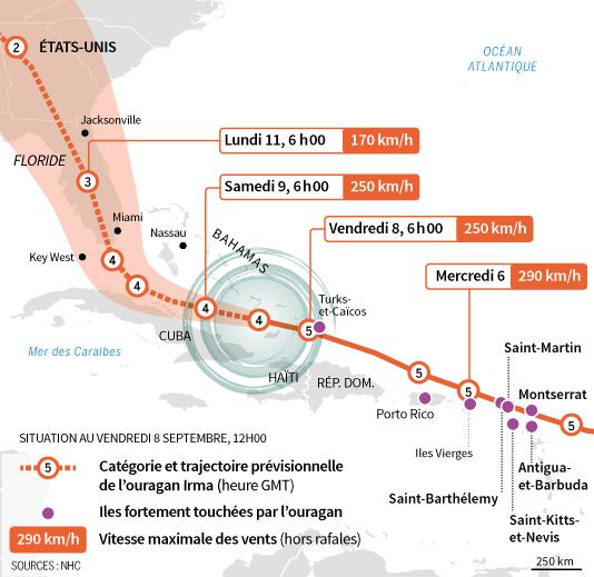 La trajectoire de l'ouragan Irma.